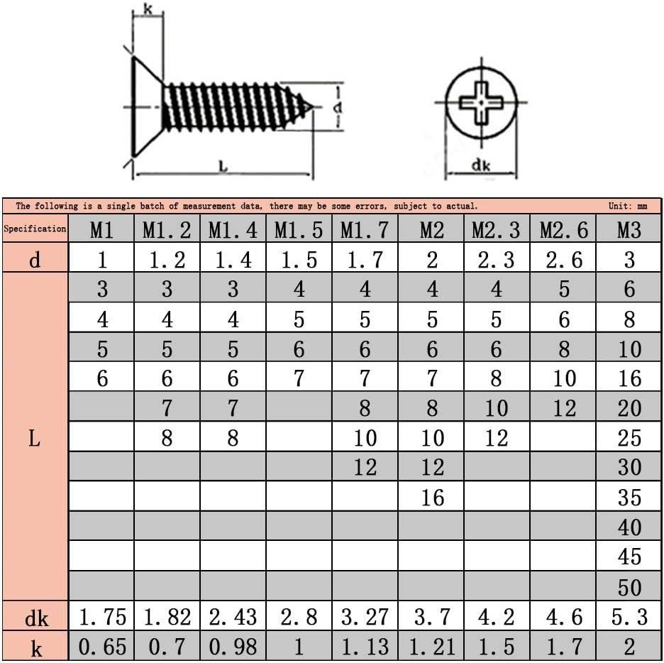 LINVINC 100 Piezas M1.5 Tornillos autorroscantes M1.5X4//5//6//7//8mm M1.5X4mm Tornillos para madera Tornillos Phillips de acero inoxidable Cruz tornillos de cabeza plana