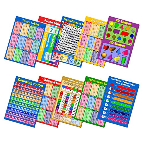 Maths Poster Pack X 10 Wall Charts, Roman Numerals, Times Tables Poster, Counting to 100, Number Square, Place Value, Multiplication Square, Fractions Decimals & Percentages Classroom Posters