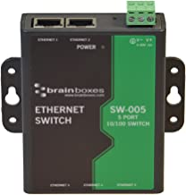 Brainboxes Switch - 5 Ports - DIN Rail mountable (SW-005)