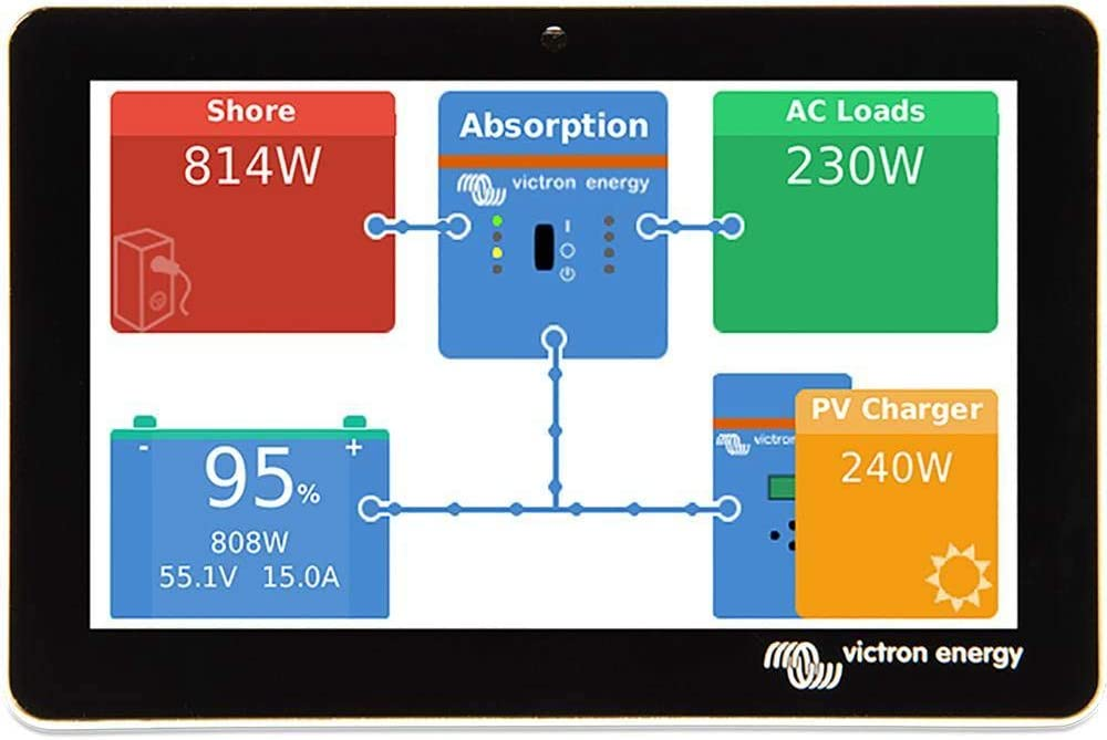 Victron Energy GX price Touch 50 System Waterp Cash special price Monitoring Panels and