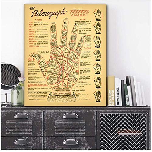 A&D Palm Reading druckt antike Handlesen-Wahrsagerei-Diagramm-Plakat-Weinlese-Wand-Kunst-Bild-Segeltuch-Anstrich-okkultes Dekor-50x70cmx1pcs - kein Feld