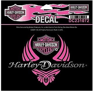 Best www barnett harley davidson com Reviews