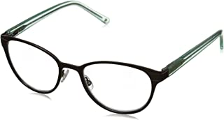 Best designer glasses 2015 Reviews