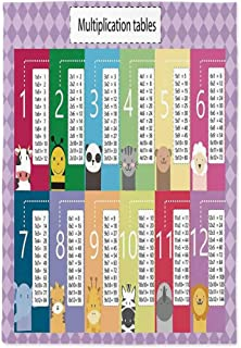 Kids Fashionable Tablecloth,Educational Decor for Home Classroom Learn to Count and Eat Multiplication with Zoo Animals Art Print Decorative for Secretaire Square Table Office Table,30.3''W X 40.2''L
