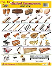 WALL CHART OF PLASTIC NON-TEARABLE OF MUSICAL INSTRUMENTS for Kids Students