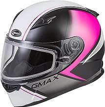 gmax helmet breath guard