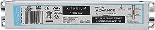 Advance LEDINTA0024V41FO Xitanium LED Driver, 100W @ 24V, 120/277V