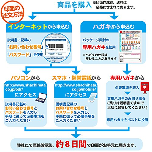Shachihata(シヤチハタ)『キャップレス9』