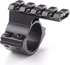 NcDe Tactical Barrel Clamp Mount With Rail For 12 Gauge Shotguns And Magazine Tubes Fits Remington 870 1100 11-87 SP-10 Mo...