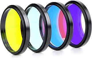 rgb filter set