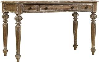 Hooker Furniture Chatelet Writing Desk 5300-10482