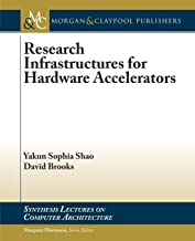 Research Infrastructures for Hardware Accelerators