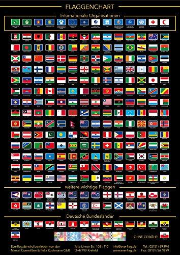 Everflag Flaggenchart/Flaggenposter Stand 2021