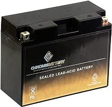 2012 can am spyder battery