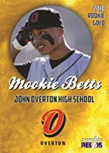Best john betts school Reviews