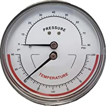 boiler temperature and pressure gauge
