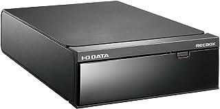 I-O DATA NAS 「RECBOX DR」 4TB テレビ録画ダビング DTCP+対応 トランスコード搭載 HVL-DR4.0