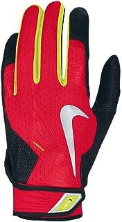 turquoise batting gloves