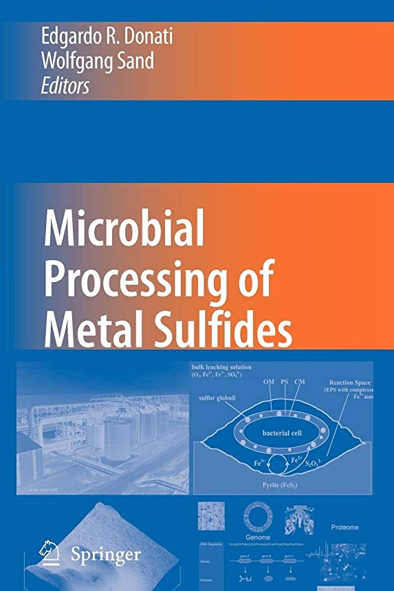 センサーアルミニウム後Microbial Processing of Metal Sulfides