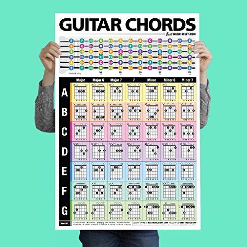 """Popular Guitar Chords Poster 24""""x36"""" • A Perfect Guitar Reference Poster for Anyone Learning or Teaching The Guitar • Best Music Stuff"""