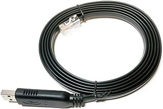 monofive RJ45-USB Cisco互換コンソールケーブル コネクタ保護カバー付き FTDIチップ MF-CBRJ45USB