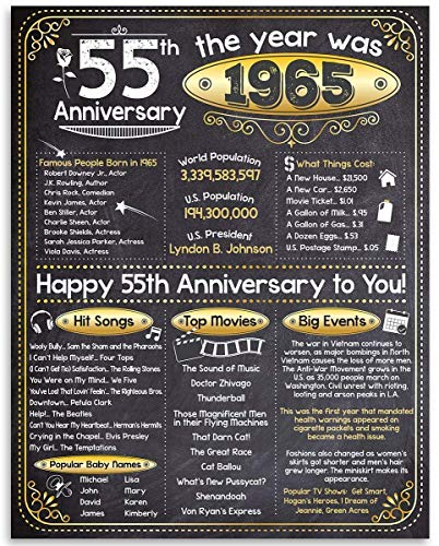 Happy 55th Anniversary (Fifty five, 55) - Year 1965-11x14 Unframed Art Print - Perfect Gift and Party Decoration Under $15