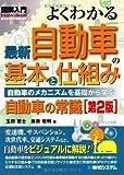 図解入門よくわかる最新自動車の基本と仕組み[第2版] (How‐nual Visual Guide Book)