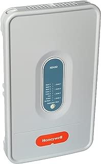 Honeywell HZ432 TrueZONE HZ432 Panel