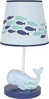 Best baby nursery lampshade Reviews