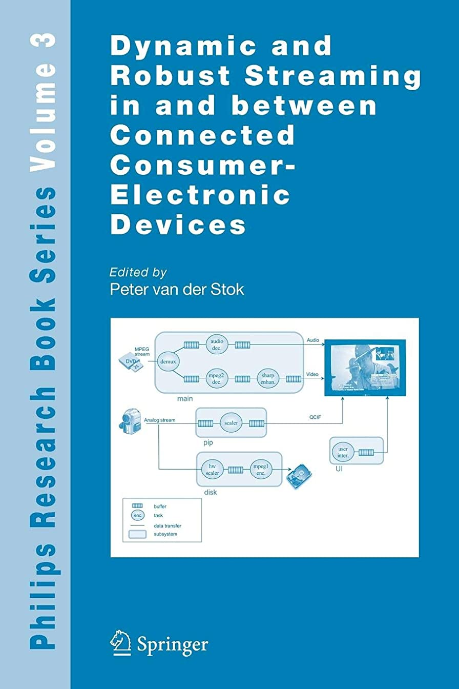フィットスワップに同意するDynamic and Robust Streaming in and between Connected Consumer-Electronic Devices (Philips Research Book Series)