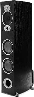 psb speakers imagine b