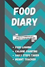 Food Diary: Food Logging, Calorie Counting, Weight Loss Tracker, Daily Steps Taken Logbook, Water Intake Tracking, Slimmin...