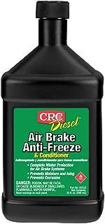 Best crc air brake antifreeze Reviews