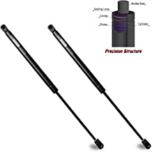 Beneges 2PCs Liftgate Lift Supports Compatible with 2011-2013 Kia Sorento Rear Hatch Tailgate Shocks Struts 6261, PM3048