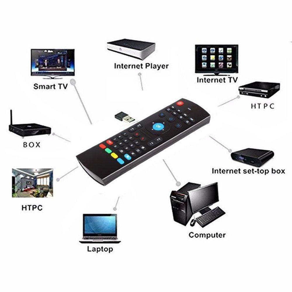 Controlador De Teclado Portátil Inalámbrico De Control Remoto 2.4G Air Mouse para PC Smart TV Android TV Mini PC: Amazon.es: Hogar