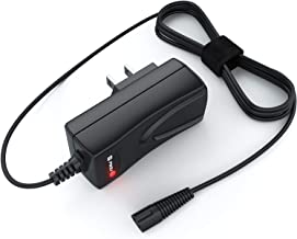 Best braun mgk3020 charger replacement Reviews