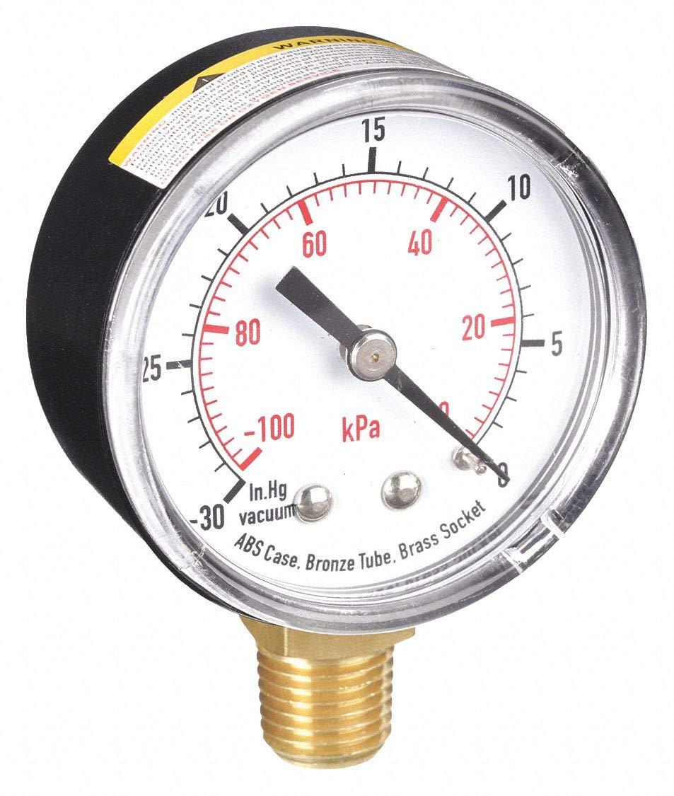 Vacuum Gauge Selling trend rank Test 2 in