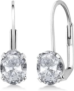 Best white topaz earrings in sterling silver Reviews