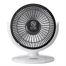 LKXZYX Calefactor baño, Calefactor Aire, Calefactor electricos ceramico bajo Consumo Calentador de Aire Ventilador de Escritorio para baño de Invierno