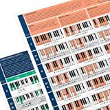 The Really Useful Piano Chord Bundle - The Really Useful Piano Poster & The Really Useful Chord...