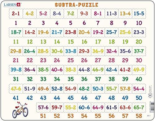 Larsen AR7 Puzzle