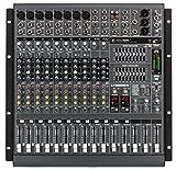 Mackie PPM1012 12-Channel, 1600-Watt Powered Desktop Mixer with Effects