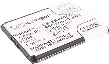 sony ericsson z750 battery