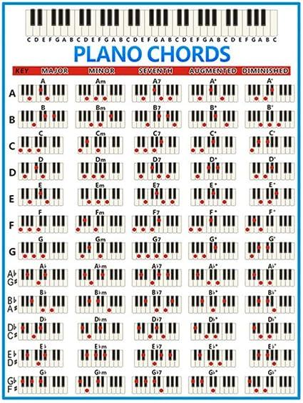 Healifty Guía De Póster De Tabla De Acordes De Piano Para Aprender A Tocar El Teclado Y Escribir Música Pequeño Negro Blanco Amazon Es Hogar
