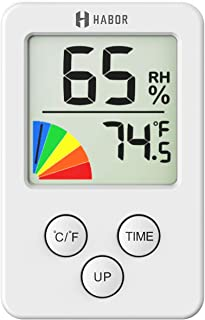 Habor Humidity Meter Digital Hygrometer with Time Clock, Accurate Indoor Thermometer Temperature Humidity Monitor for Room, Home, Office, Greenhouse, Cellar (2.7 X 1.7 Inch)