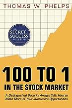 Market Analysts