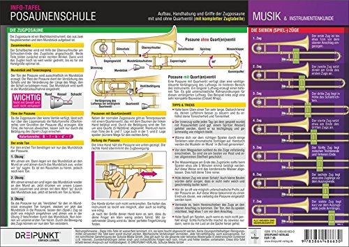 Posaunenschule: Aufbau, Handhabung und Griffe der Zugposaune mit und ohne Quartventil (incl. kompletter Zugtabelle)