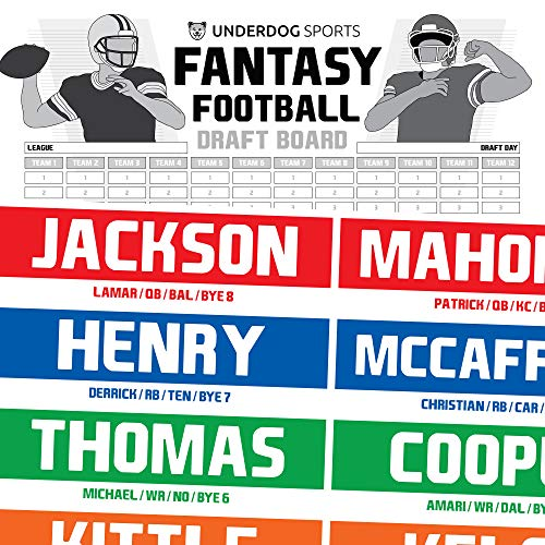 Underdog Sports 2020 Fantasy Football Kit - 60x54-Inch Largest Matte Paper Stock Draft Party Board for 12 Teams, 20 Rounds - Big Player, Team, and Blank Labels - 400+ Stickers Color-Coded by Position