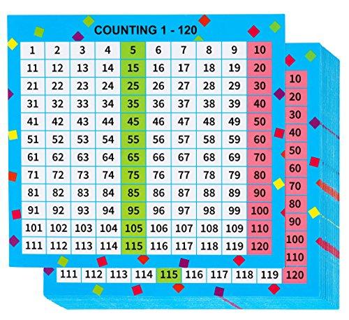 1–120 Zahlentabelle – 42 selbstklebende Zahlen Lerntabelle Aufkleber für Studenten Schreibtische, Taschendiagramme, Lernressourcen, Lerntabelle für Lehrer, 11,9 x 13,2 cm