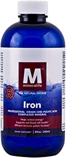 Liquid Ionic Iron (8 Oz - 48 Day Supply)